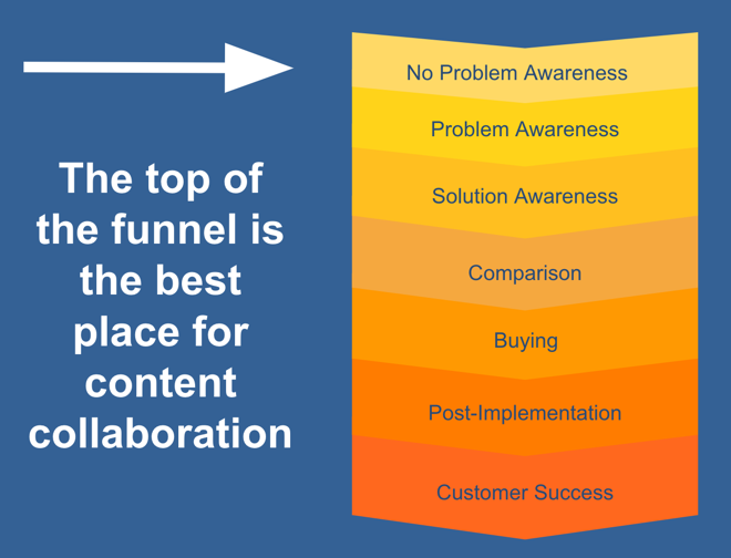 Content collaboration is for the top of the funnel
