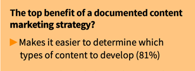 Strategy Determines Content