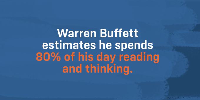 Buffett spends about 80% of his day reading and thinking.