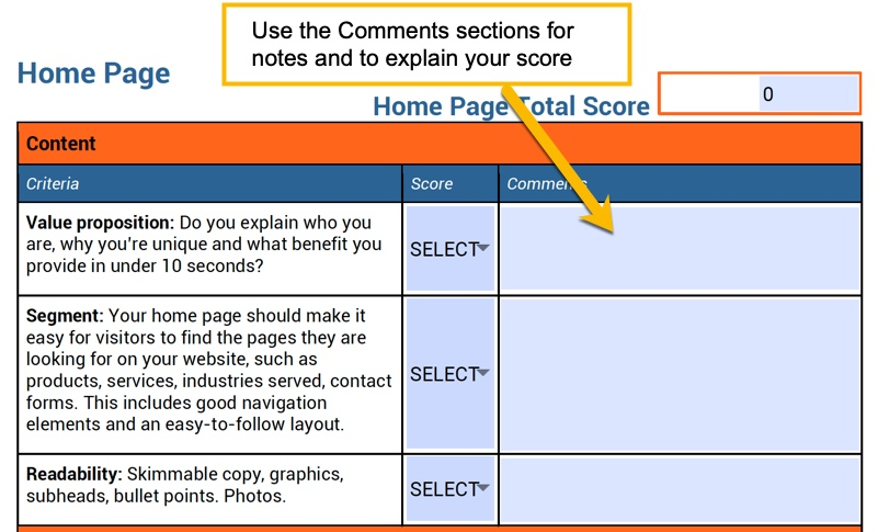 Content Scorecard to Evaluate Three Areas of Your Website